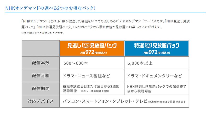 NHKオンデマンドの料金プランを解説